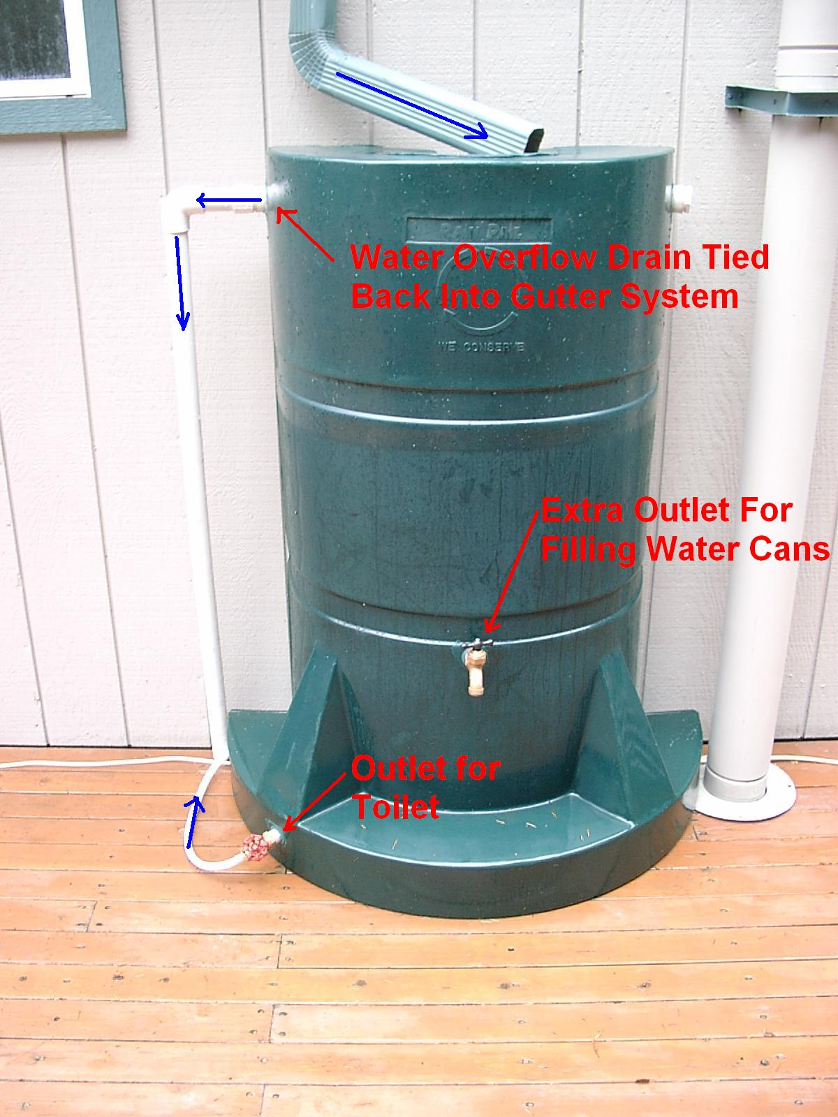 Rain Barrel To Toilet Installation A Practical How To Guide